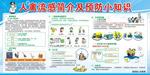 禽流感简介及预防