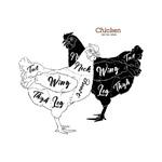 鸡肉分布图