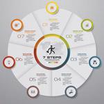 7个步骤循环图表