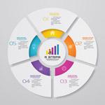 圆形商务信息图表