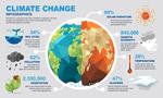 气候变化图表