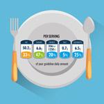 食物营养成分图表