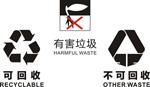 垃圾分类标
