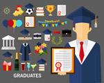 毕业概念元素