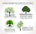 手绘绿色树木标志