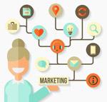 市场营销元素图标