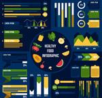 健康食物信息图