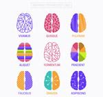 大脑心理学标志