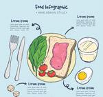 早餐食物信息图