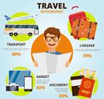 男子旅行信息图