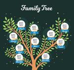 创意绿色家族树