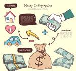 金融元素信息图