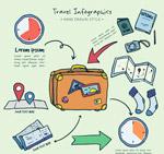 旅行元素信息图