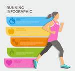 健身女子信息图
