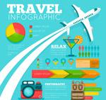创意旅行信息图