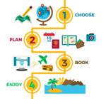 扁平化旅行信息图