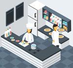 立体餐厅厨房内部