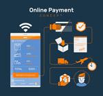 网上支付流程图