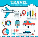 彩色旅行信息图