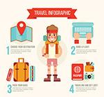 背包男子旅行信息图