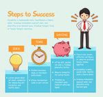 成功步骤信息图
