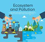 生态系统和环境污染