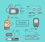 糖尿病信息图