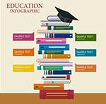 书籍教育信息图