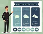 创意天气播报员