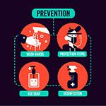 预防新冠肺炎示意图