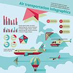 飞行器信息图表