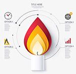 蜡烛图表元素