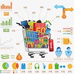 购物数据表示图