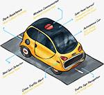 卡通黄色智能汽车
