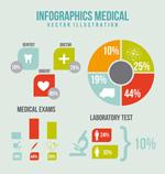 医疗信息统计图表