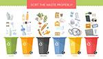 垃圾分类回收插画