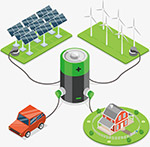 新能源发电和电动车