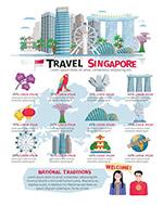 新加坡文化插图矢量