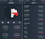 金融数据界面