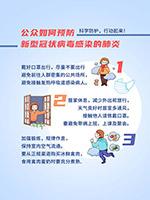 预防新型肺炎海报