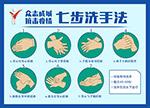 七步洗手法海��