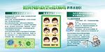 新型冠状病毒宣传栏