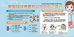 冠状病毒防控宣传栏