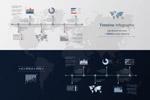 企业创业时间轴