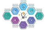 六边形商务信息图表
