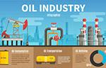 石油工业信息图表