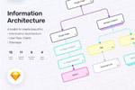 信息架构草图工具包